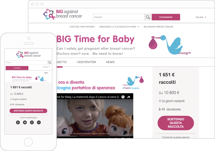 iRaiser - Piattaforma per il fundraising digitale delle organizzazioni nonprofit